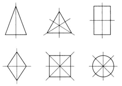 Центральная и осевая симметрии wiki eduvdom com  Осевая симметрия