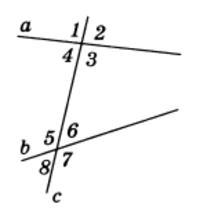 1 и 5, 4 и 8, 2 и 6, 3 и 7 -- соответственные углы, Определение параллельных прямых